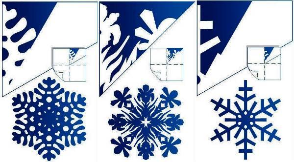 Красивые снежинки из бумаги схемы для вырезания фото