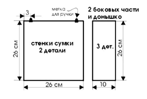 sumka-iz-staryh-dzhinsov-svoimi-rukami-foto-5 Сумки из старых джинсов своими руками (выкройки)
