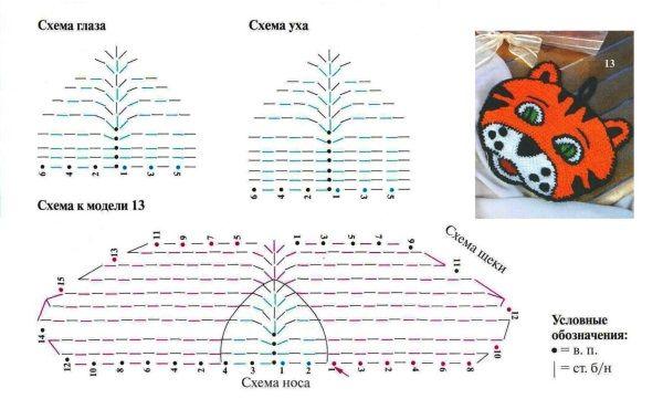 Прихватка крючком схема фото пошаговое
