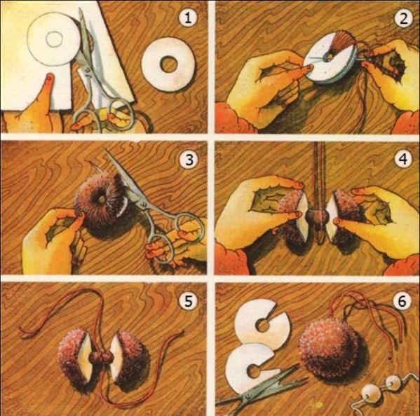 помпоны из пряжи своими руками пошагово