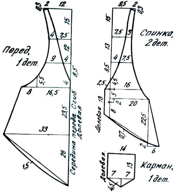 fartuk-dlya-kuhni-foto-7 Мастер-класс: Как сшить фартук своими руками